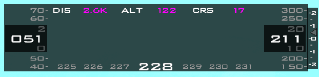 a wide box with lots of numbers indicating speed, altitude, heading, vertical air speed, navigation stuff